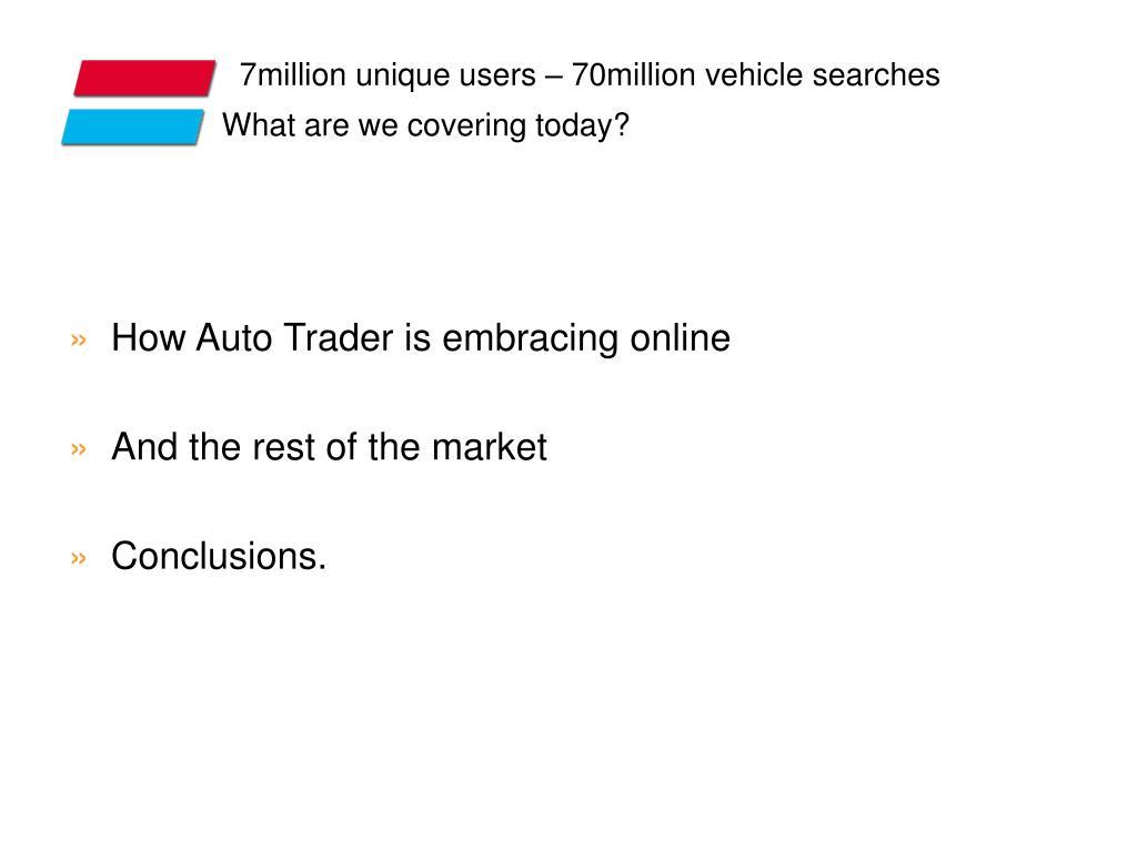 7million unique users – 70million vehicle searches