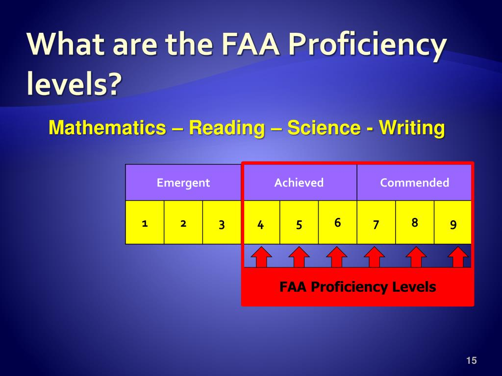 What are the FAA Proficiency