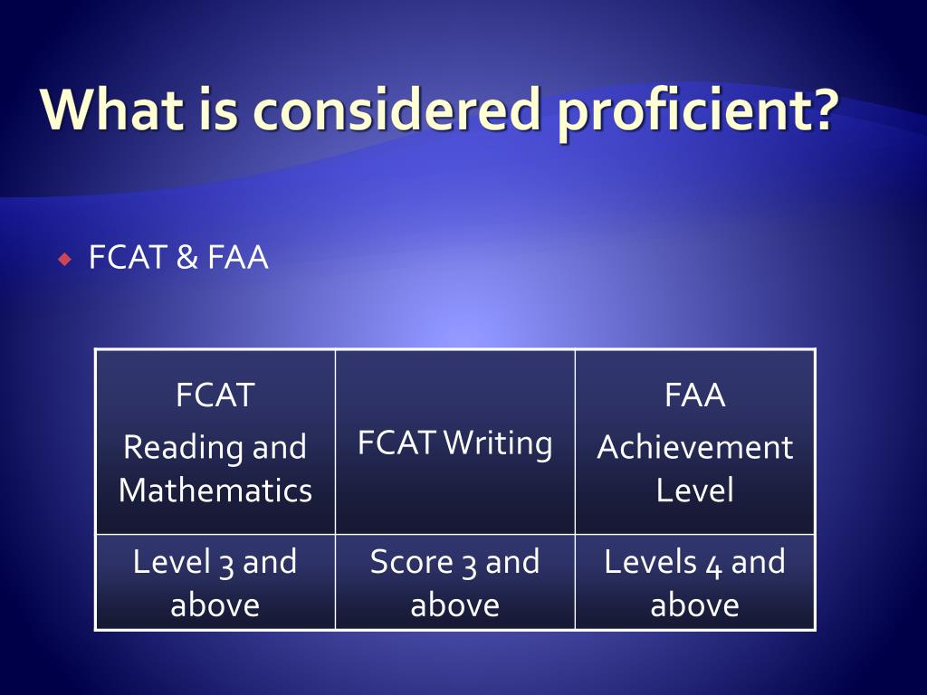 What is considered proficient?