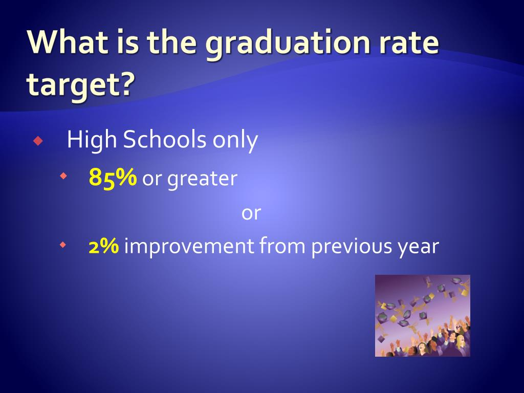 What is the graduation rate target?