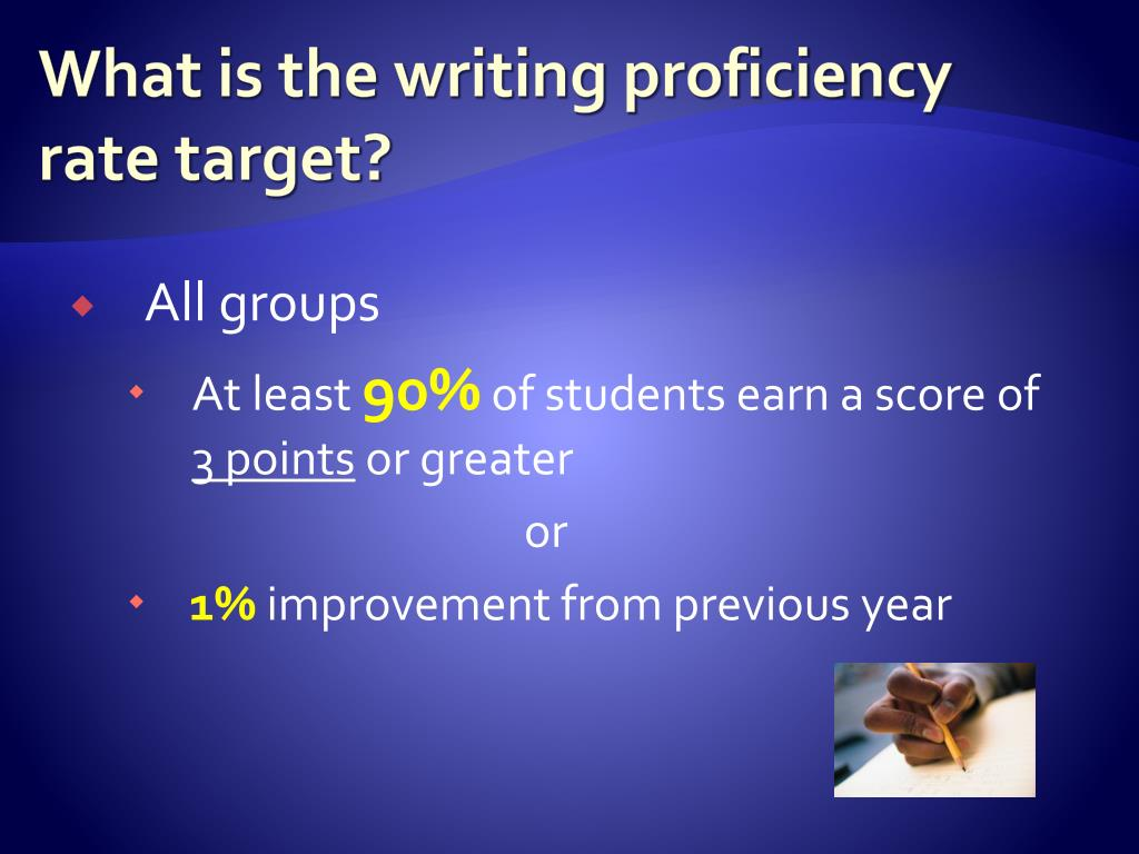 What is the writing proficiency rate target?