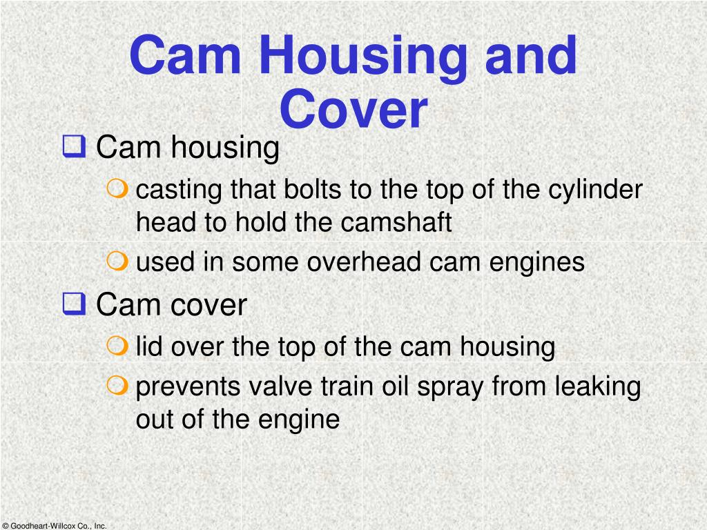 Cam Housing and Cover