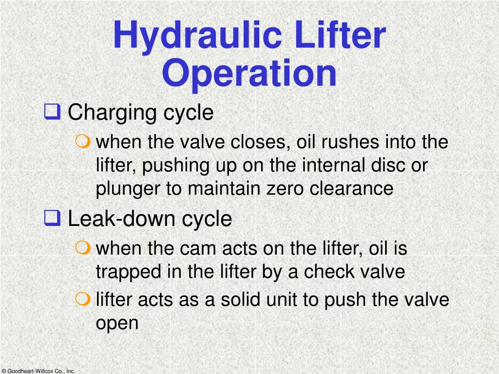 Hydraulic Lifter Operation