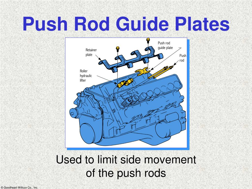 Push Rod Guide Plates