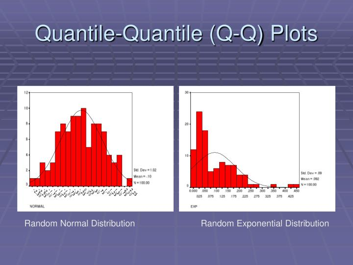 how to find quantile 1