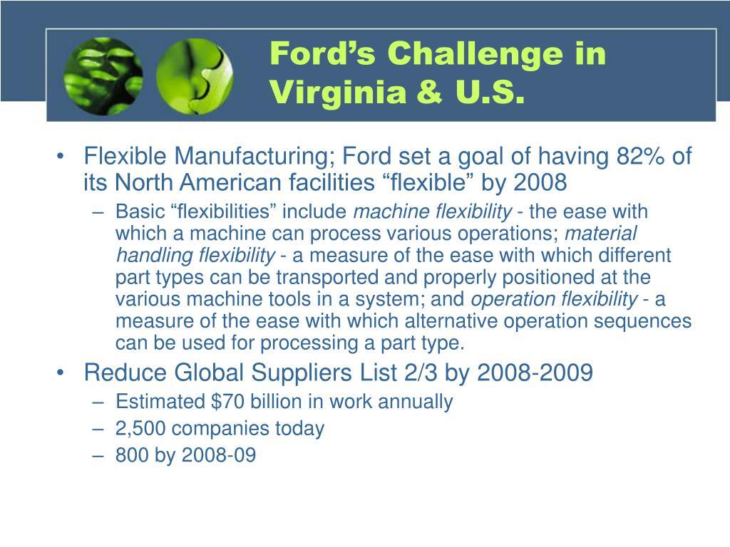Ford's Challenge in Virginia& U.S.