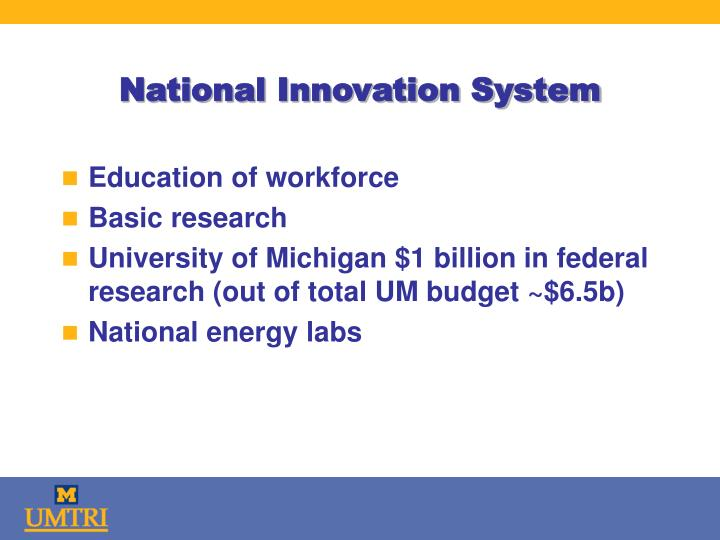National Innovation System