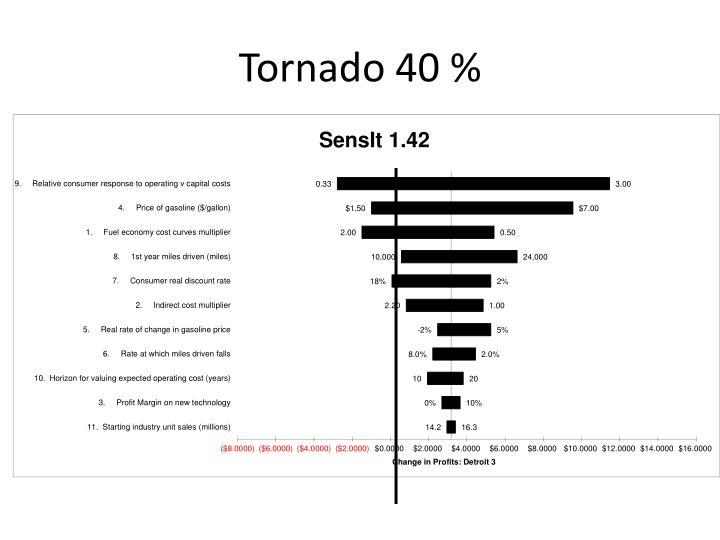 Tornado 40 %