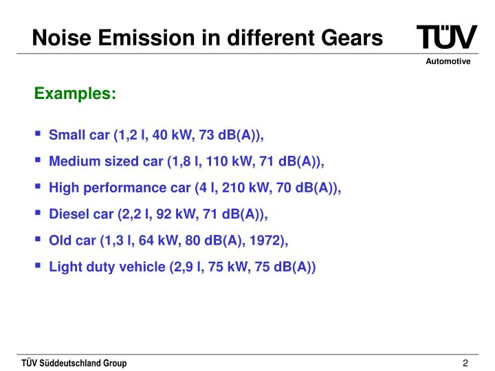 Noise emission in different gears