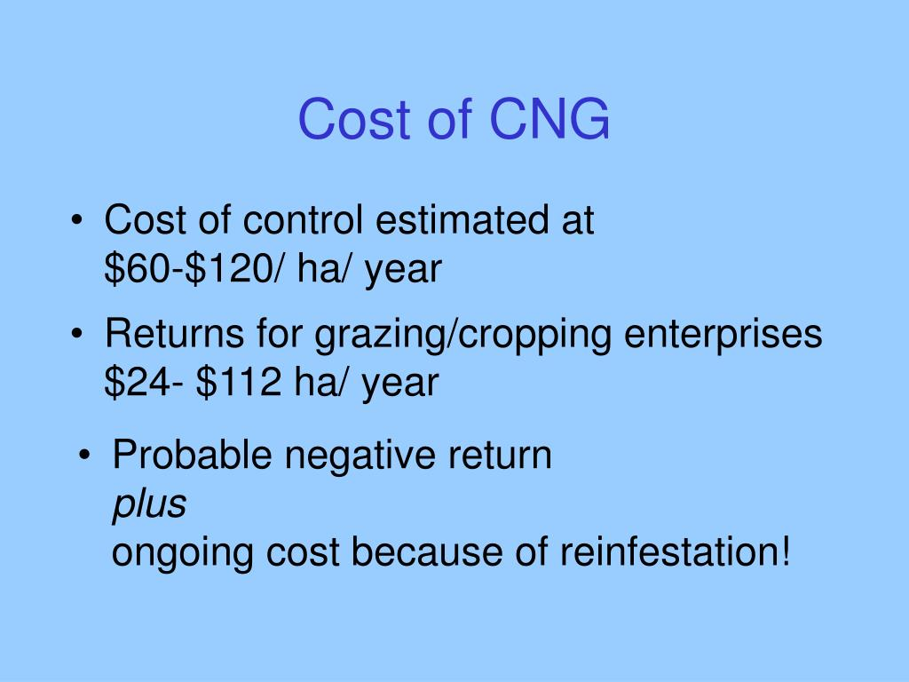 Cost of CNG