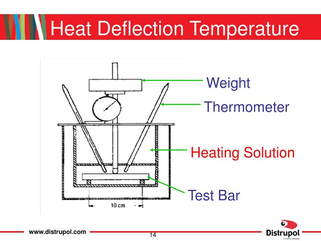 Heat Deflection Temperature