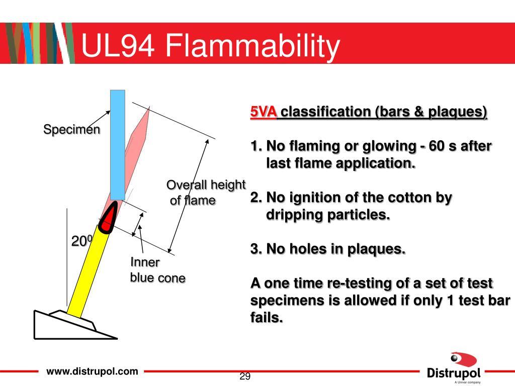 UL94 Flammability