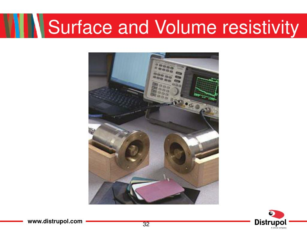 Surface and Volume resistivity