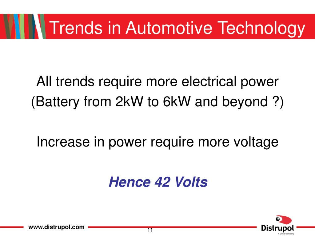 Trends in Automotive Technology