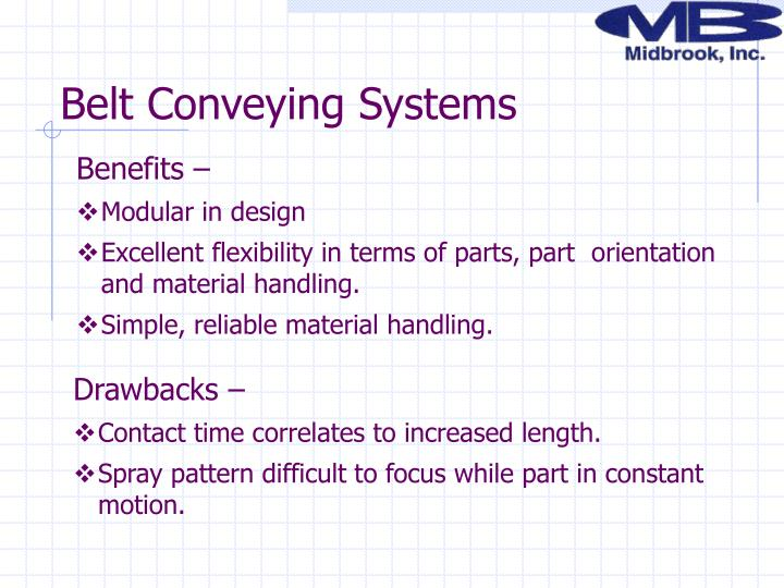 Belt Conveying Systems
