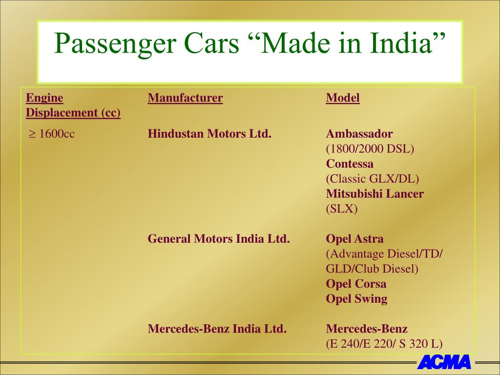 "Passenger Cars ""Made in India"""