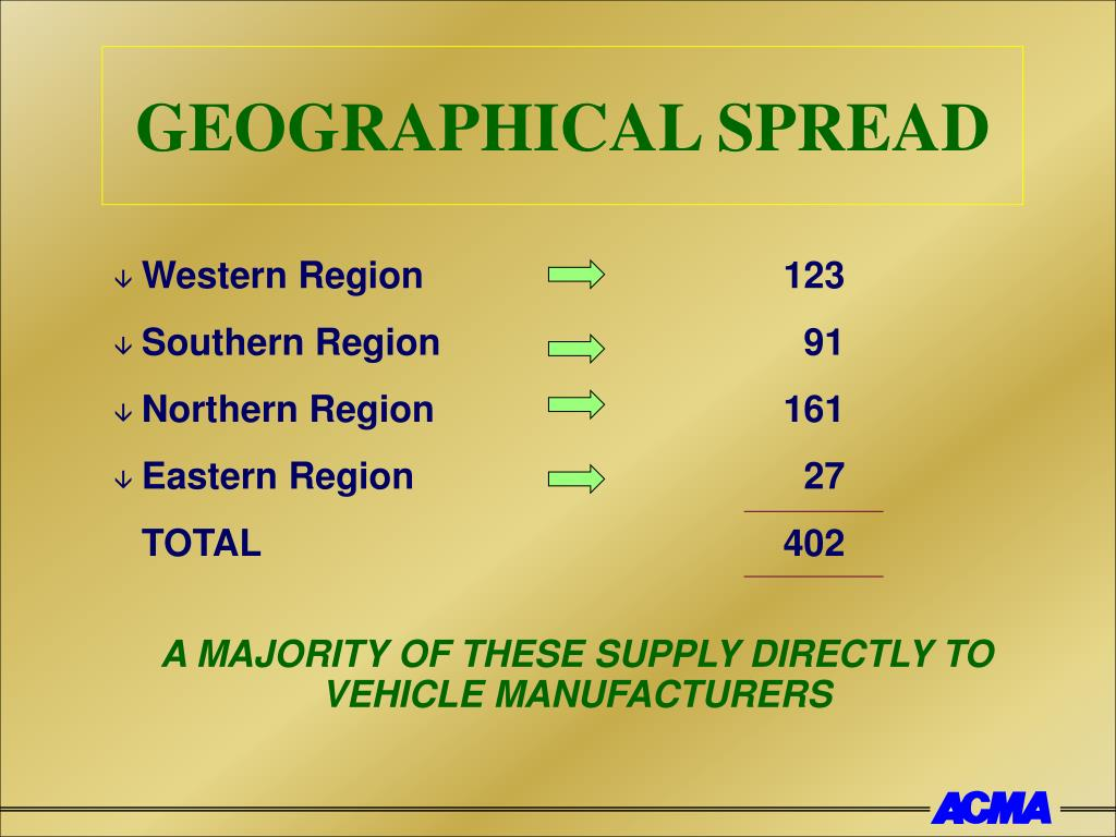 GEOGRAPHICAL SPREAD