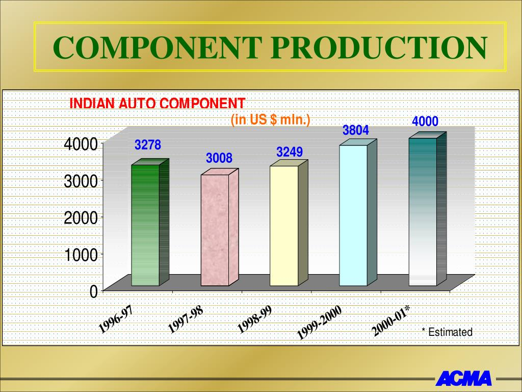COMPONENT PRODUCTION