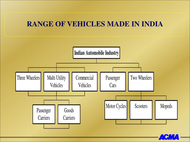 RANGE OF VEHICLES MADE IN INDIA
