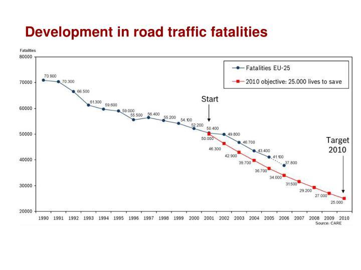 Development in road traffic fatalities