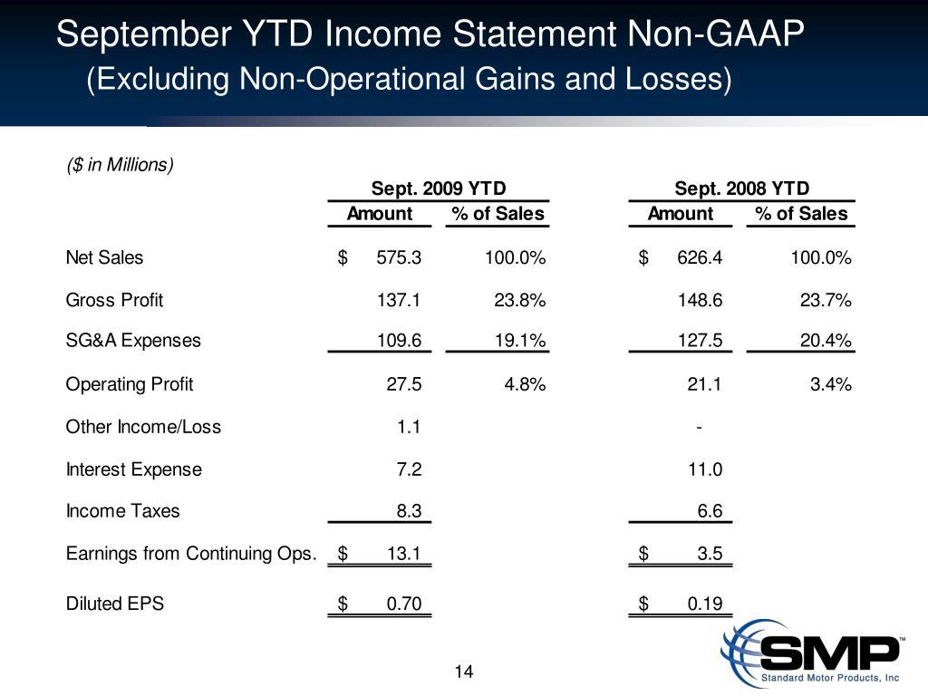 September YTD Income Statement Non-GAAP