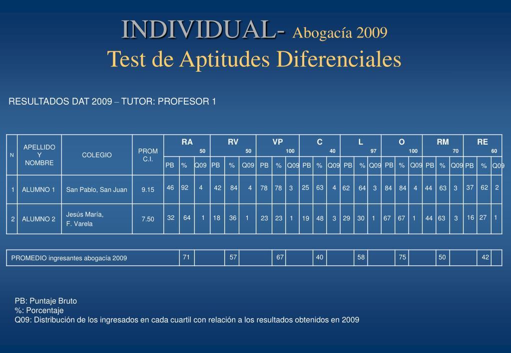 INDIVIDUAL-