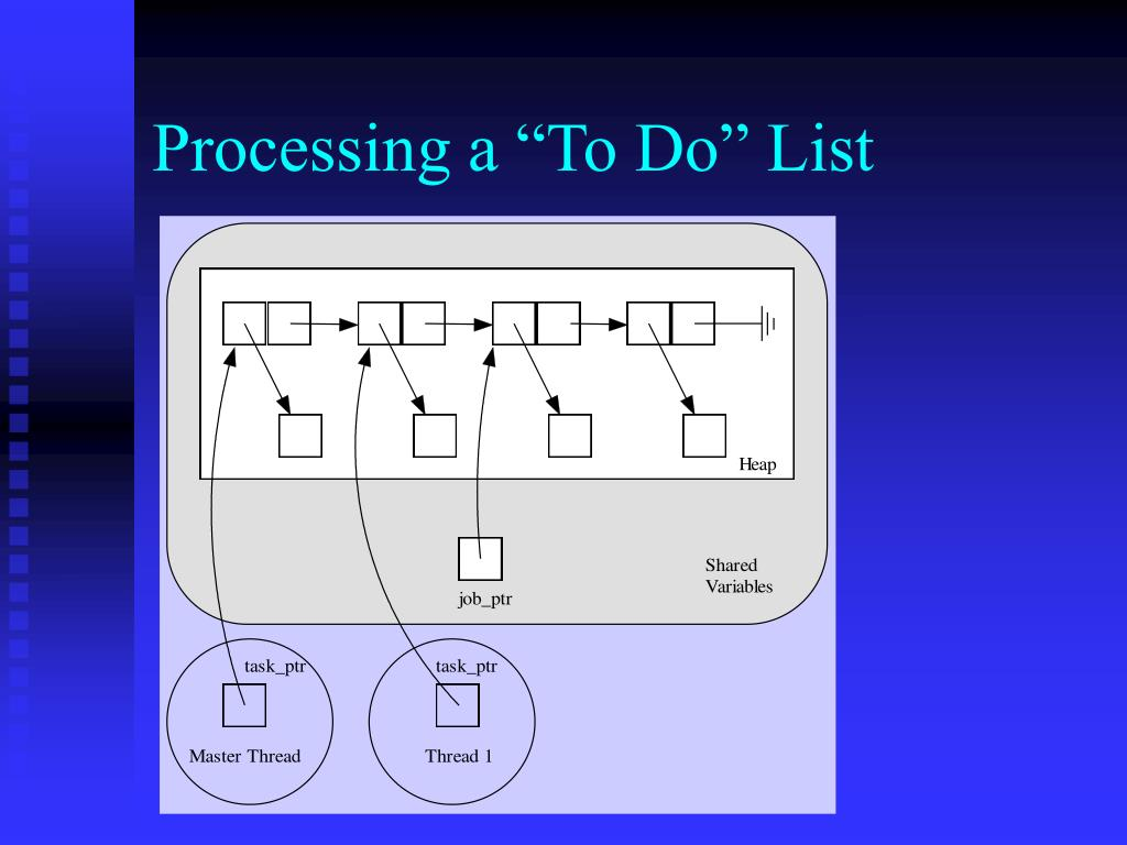 """Processing a """"To Do"""" List"""