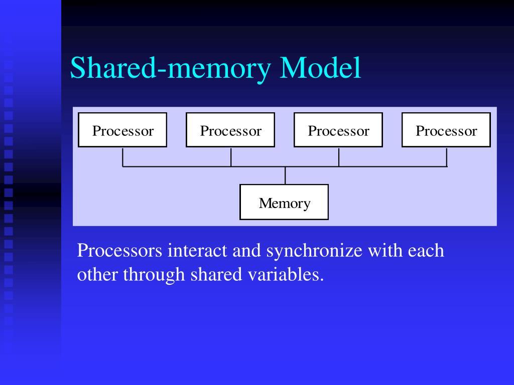 Shared-memory Model