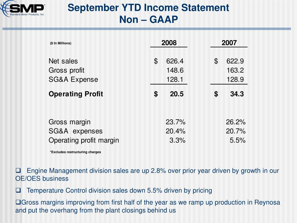 September YTD Income Statement