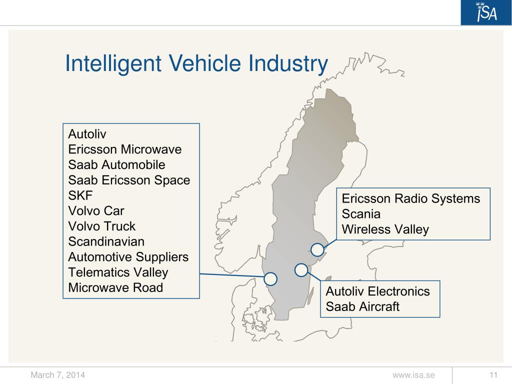 Intelligent Vehicle Industry