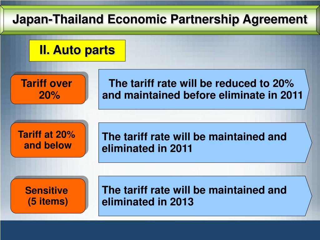 Japan-Thailand Economic Partnership Agreement