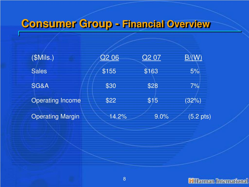 Consumer Group -