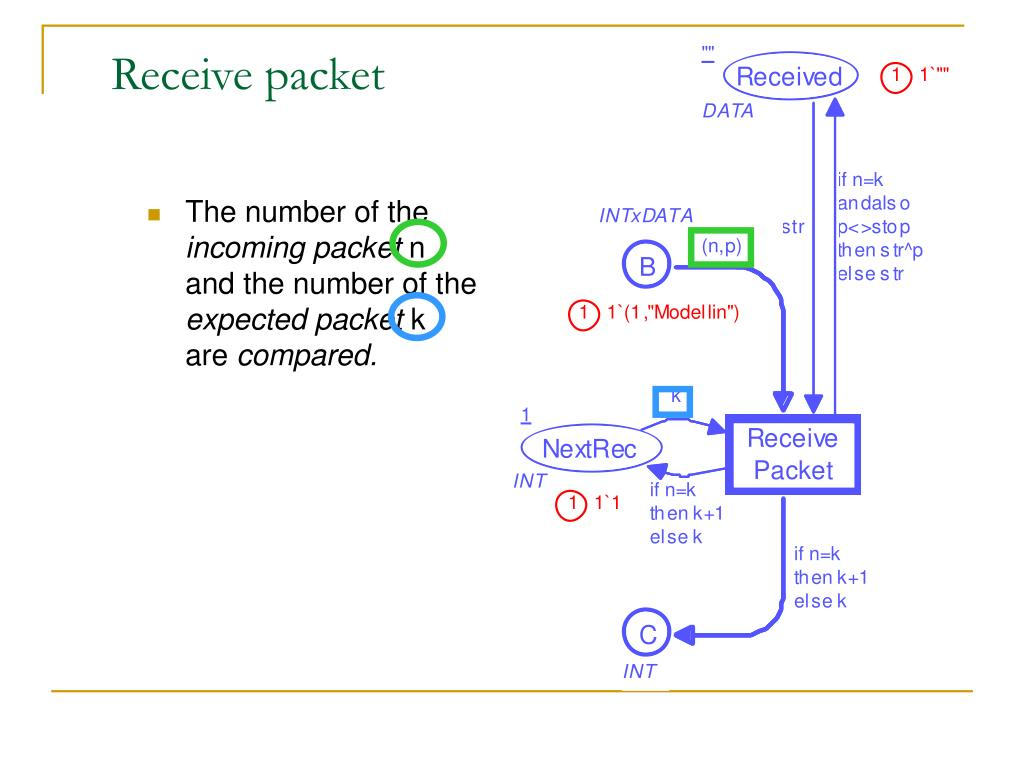 Receive packet