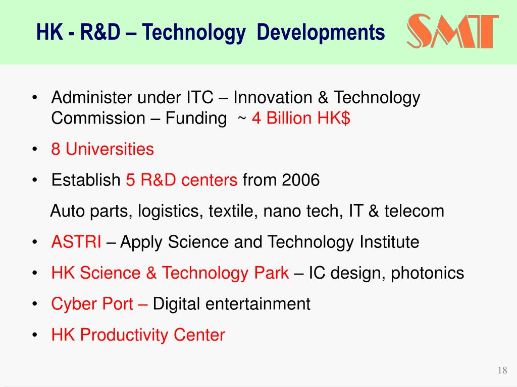 HK - R&D – Technology  Developments