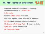hk r d technology developments
