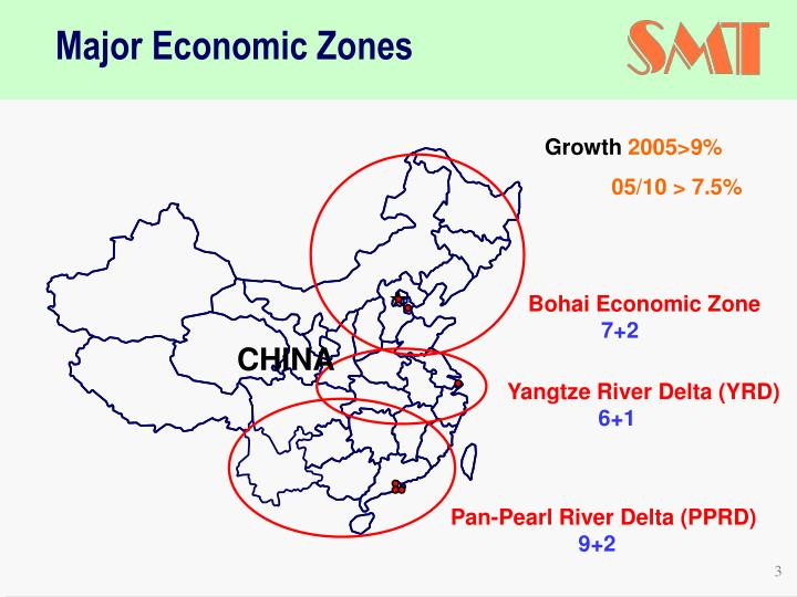 Major economic zones