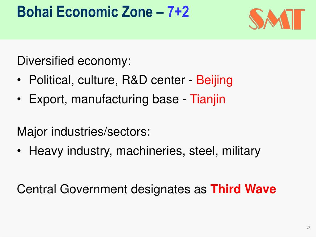 Bohai Economic Zone –