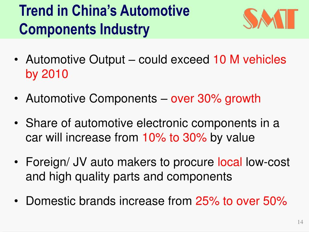 Automotive Output – could exceed