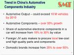 trend in china s automotive components industry