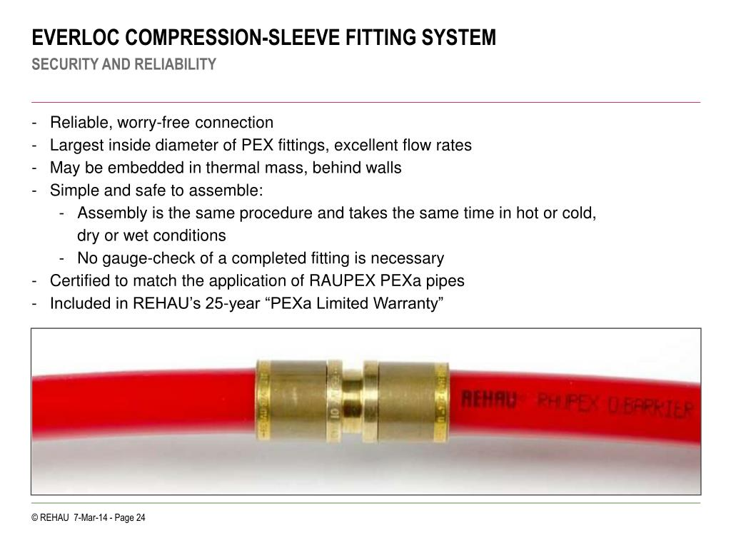 EVERLOC COMPRESSION-SLEEVE FITTING SYSTEM