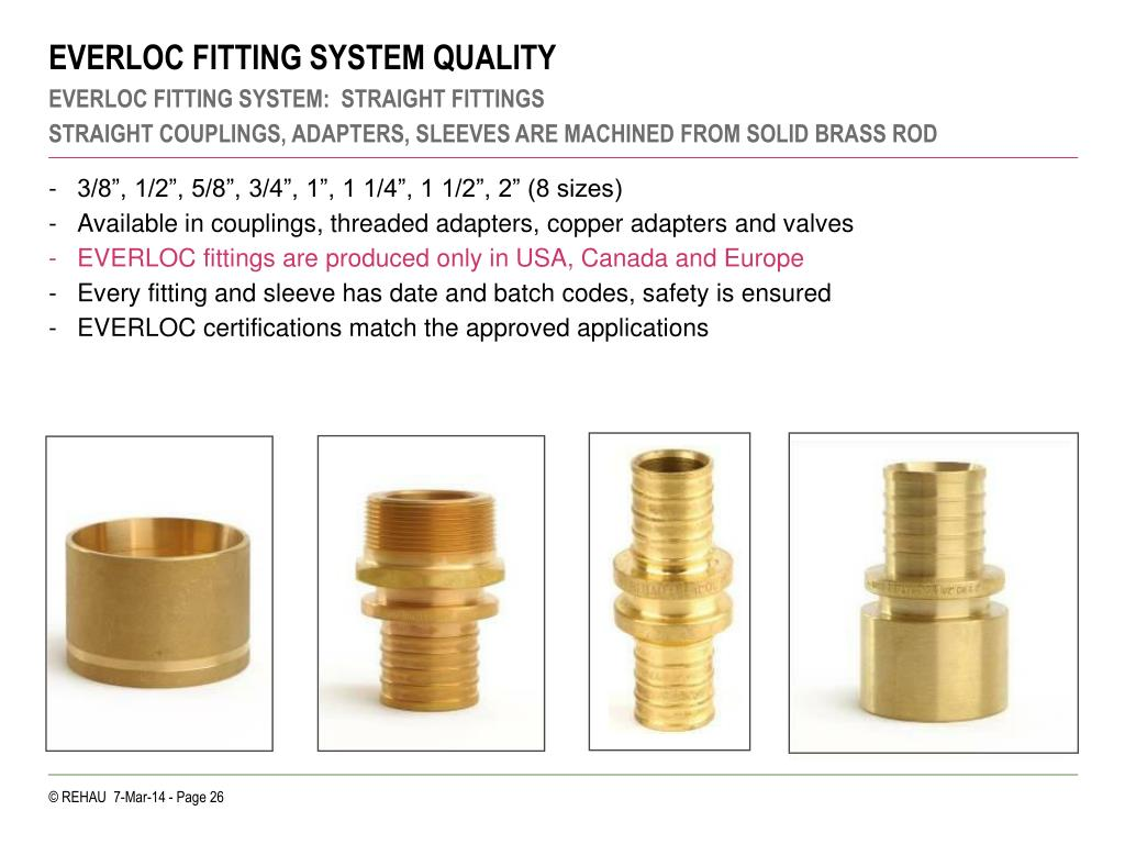 EVERLOC FITTING SYSTEM QUALITY