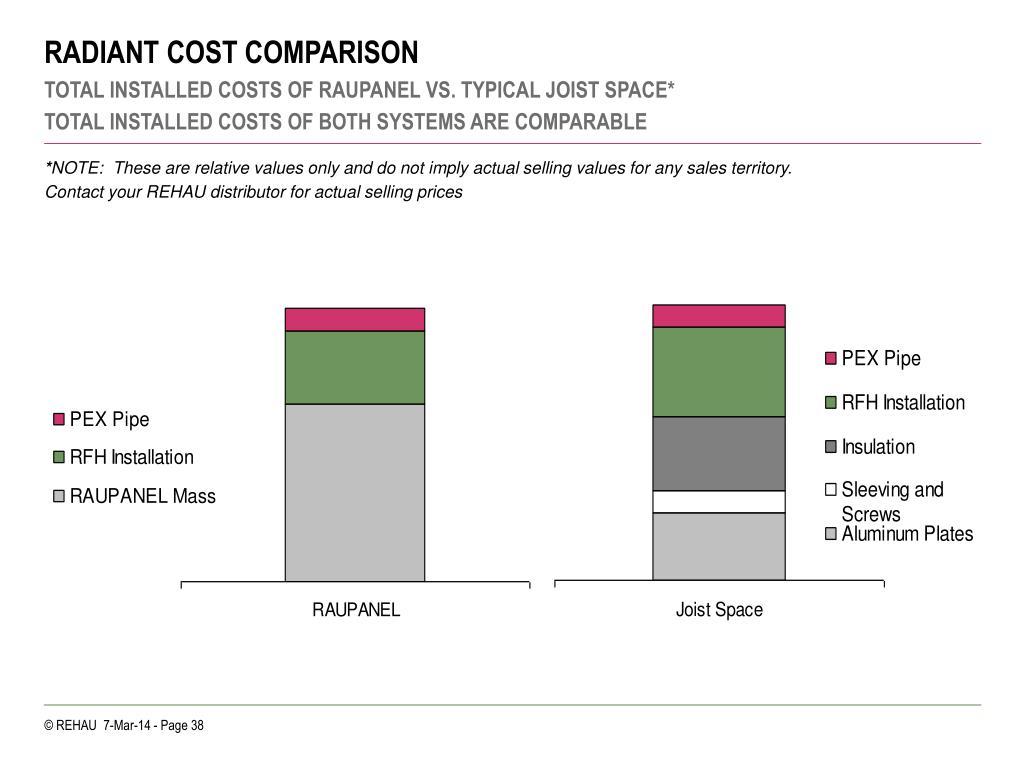 RADIANT COST COMPARISON