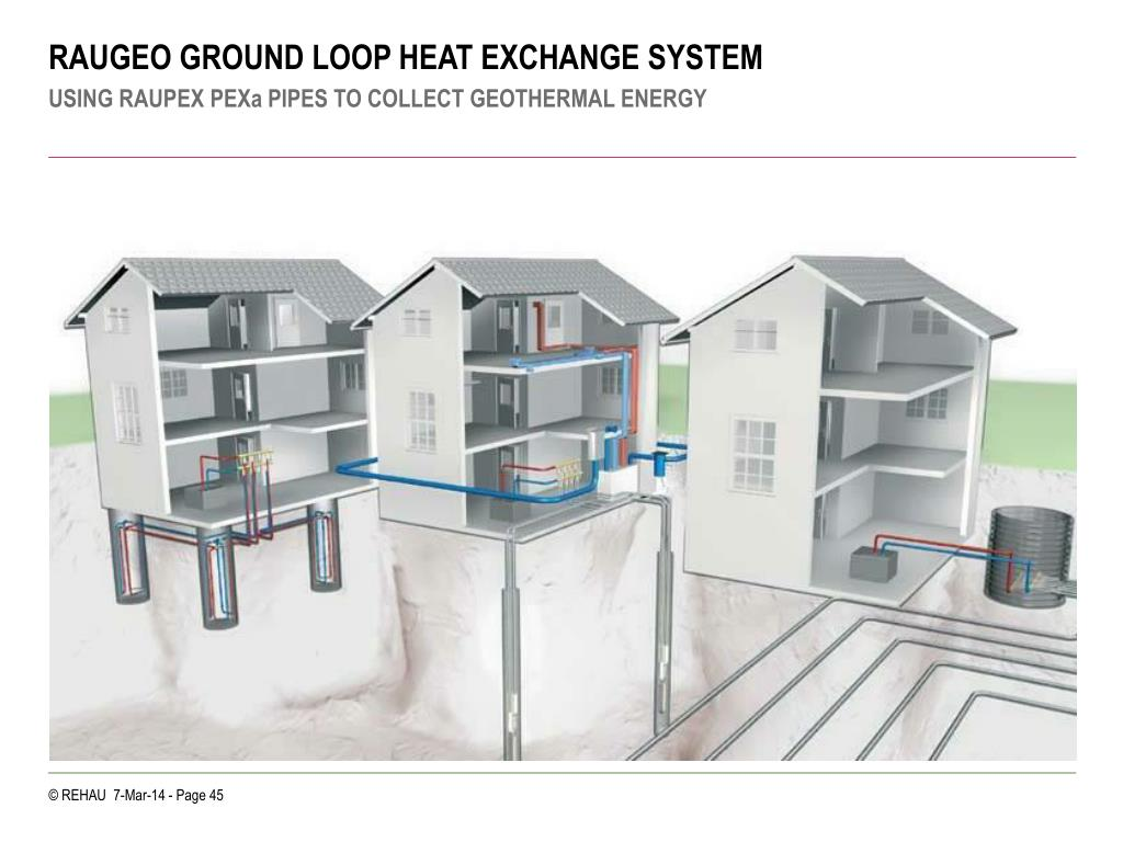 RAUGEO GROUND LOOP HEAT EXCHANGE SYSTEM
