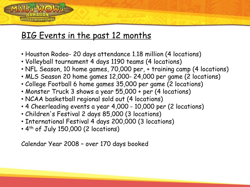 BIG Events in the past 12 months