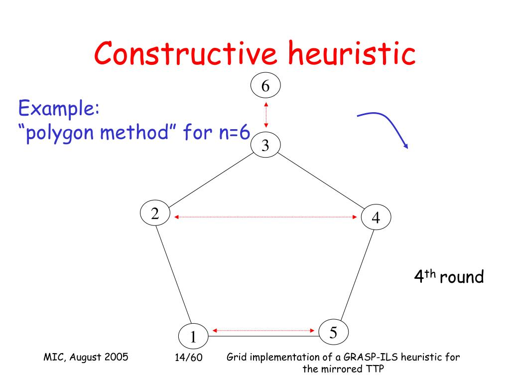 Constructive heuristic