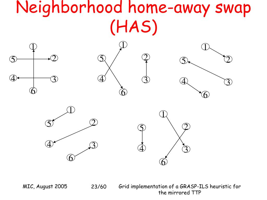 Neighborhood home-away swap (HAS)