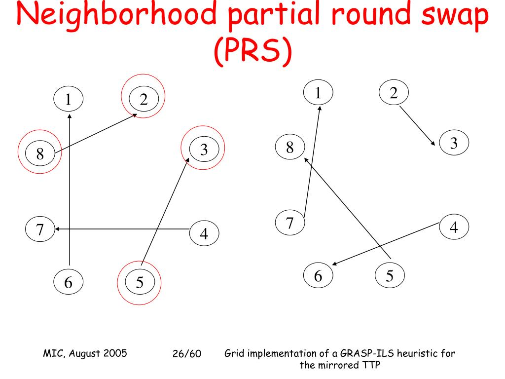 Neighborhood partial round swap (PRS)