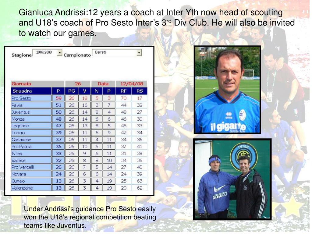 Gianluca Andrissi:12 years a coach at Inter Yth now head of scouting and U18's coach of Pro Sesto Inter's 3