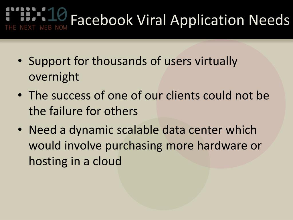 Facebook Viral Application Needs