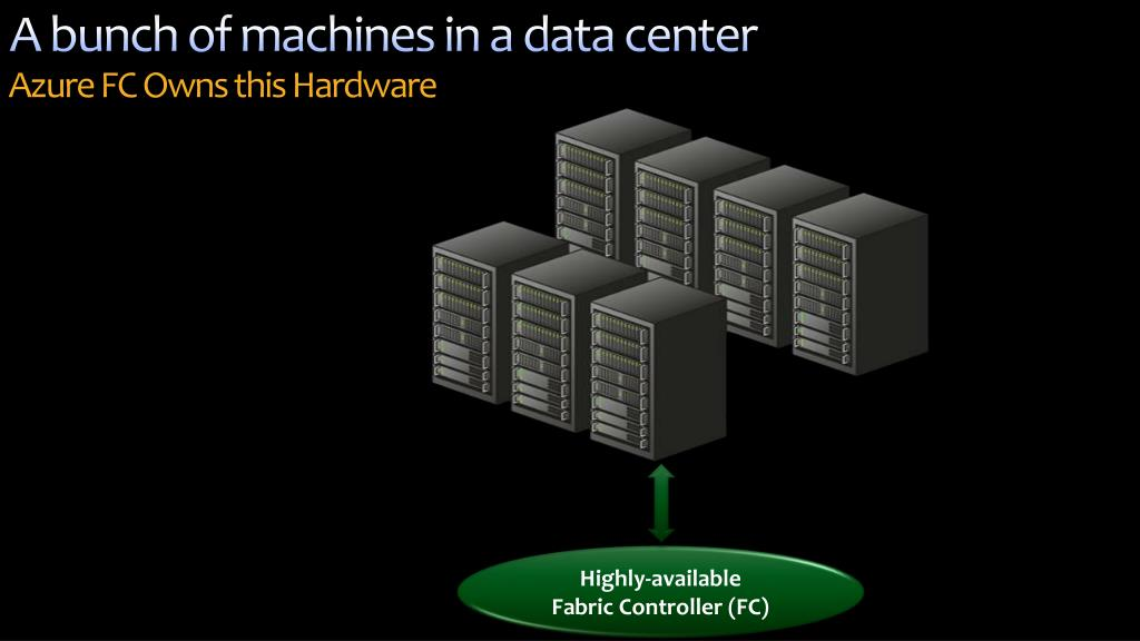 A bunch of machines in a data center